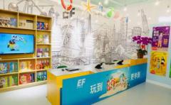 上海英孚教育培训地址在哪?